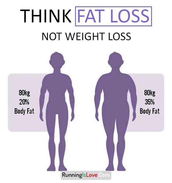 تفاوت کاهش وزن و کاهش چربی