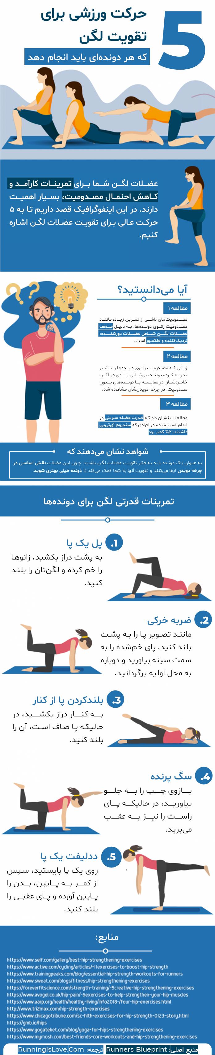 فواید تقویت عضلات لگن برای دوندهها